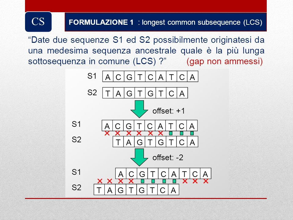 FORMULAZIONE 1 : longest common subsequence (LCS)