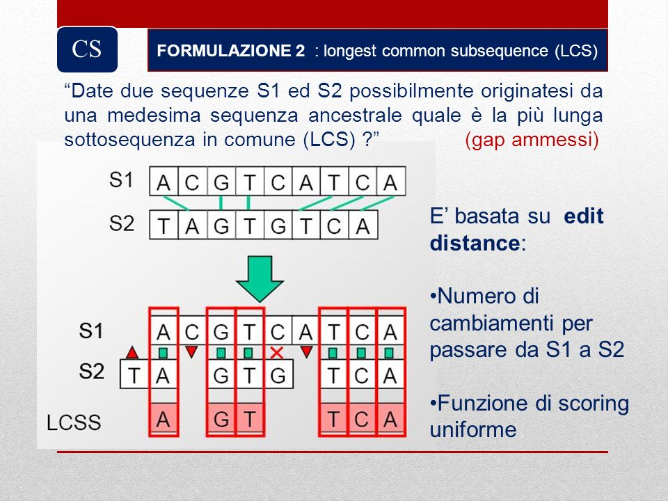 FORMULAZIONE 2 : longest common subsequence (LCS)
