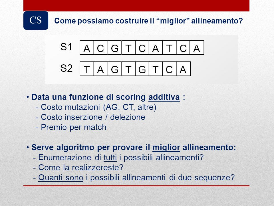 CS Data una funzione di scoring additiva :