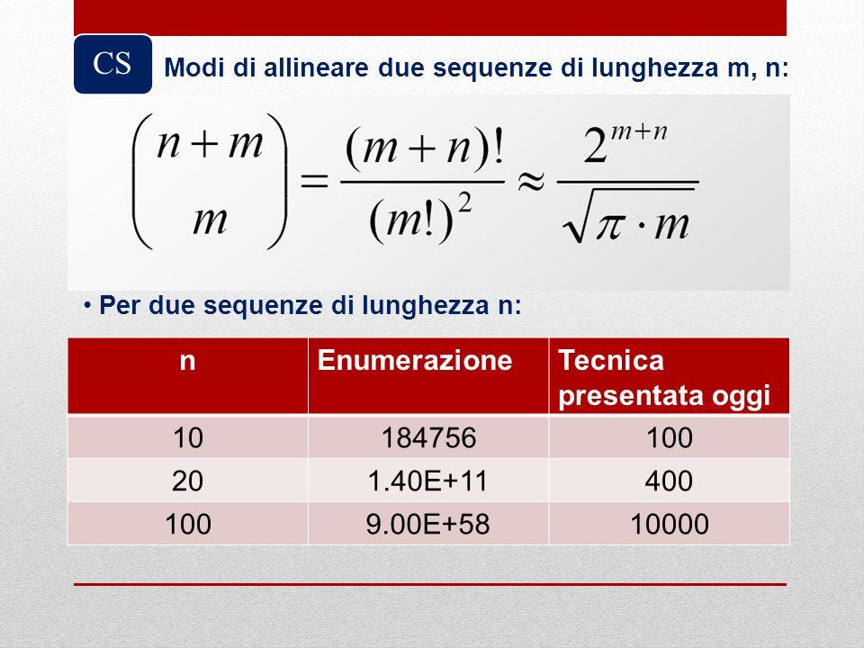 CS n Enumerazione Tecnica presentata oggi 10 184756 100 20 1.40E+11