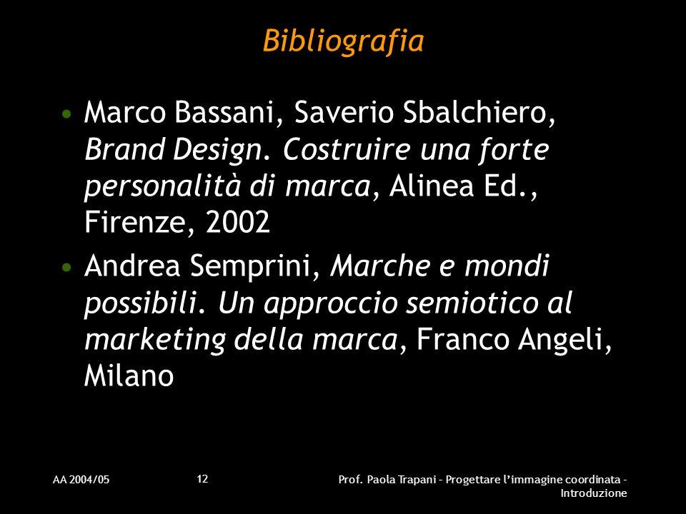 Bibliografia Marco Bassani, Saverio Sbalchiero, Brand Design. Costruire una forte personalità di marca, Alinea Ed., Firenze, 2002.