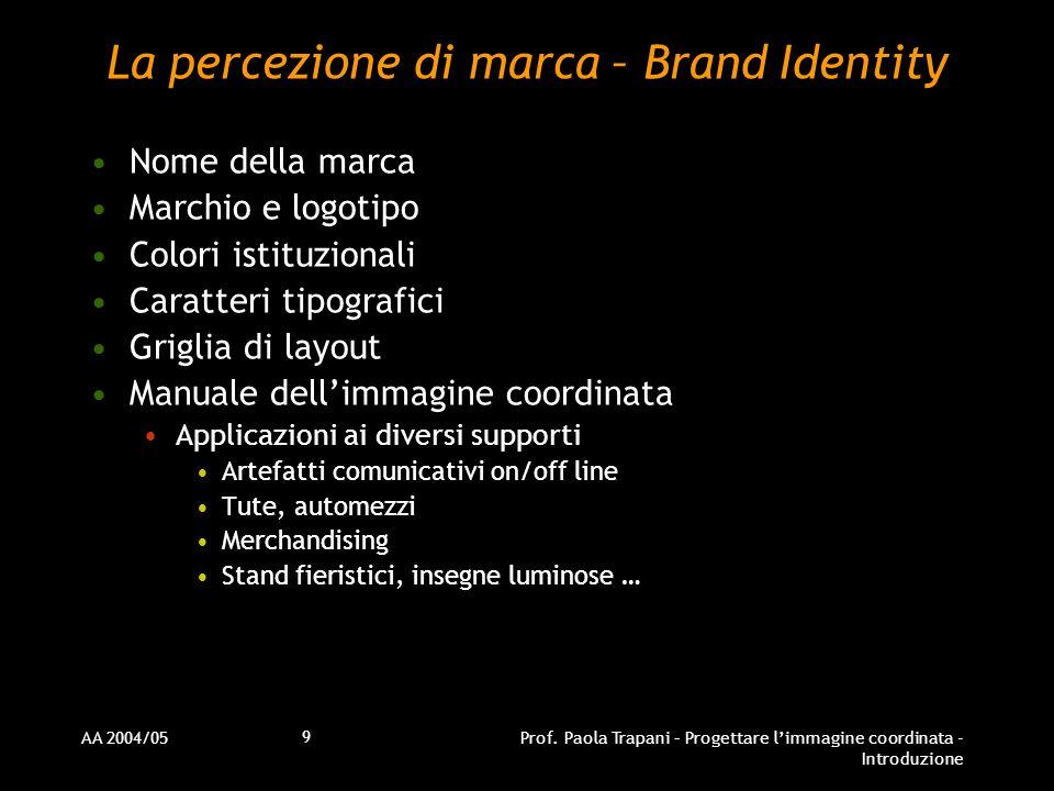 La percezione di marca – Brand Identity