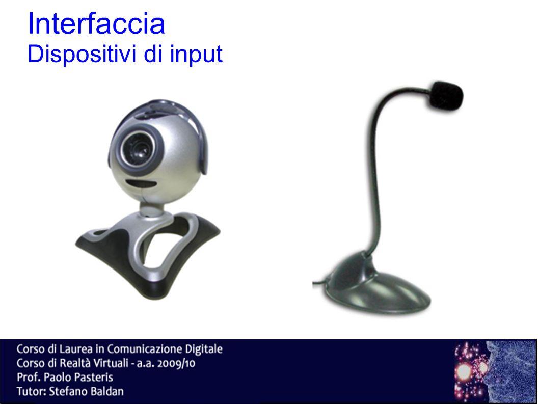 Interfaccia Dispositivi di input