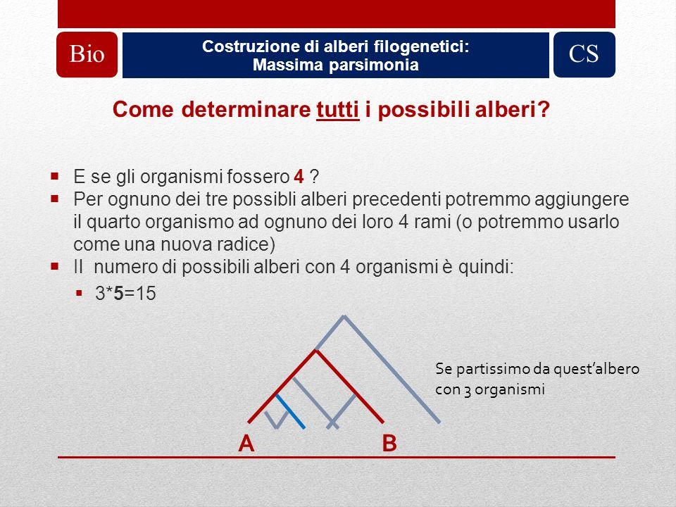 A B Bio CS Come determinare tutti i possibili alberi