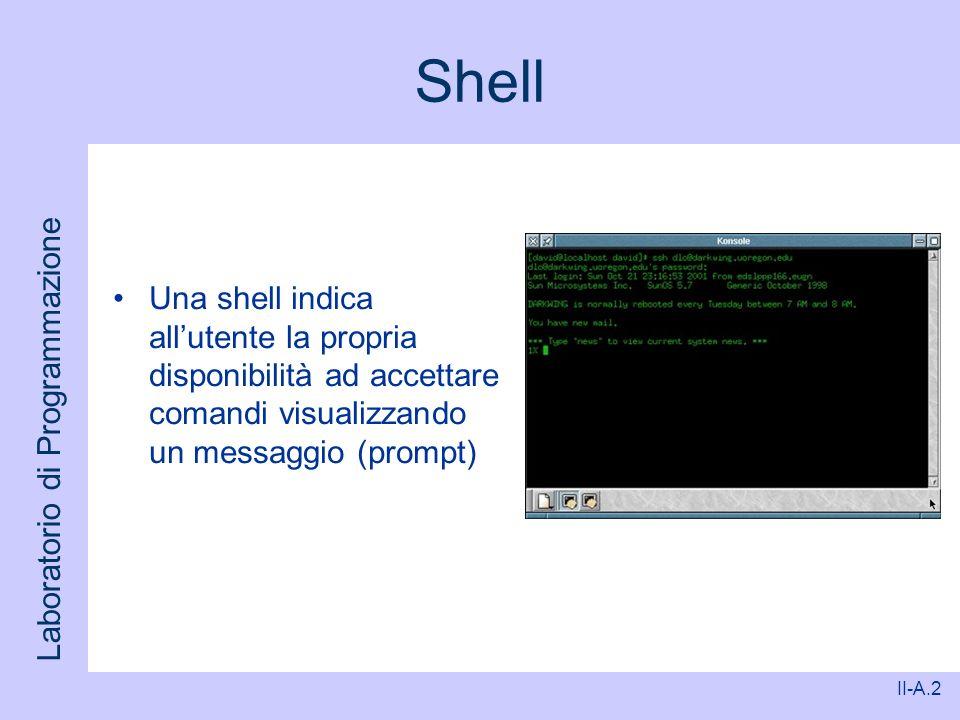 Shell Una shell indica all'utente la propria disponibilità ad accettare comandi visualizzando un messaggio (prompt)