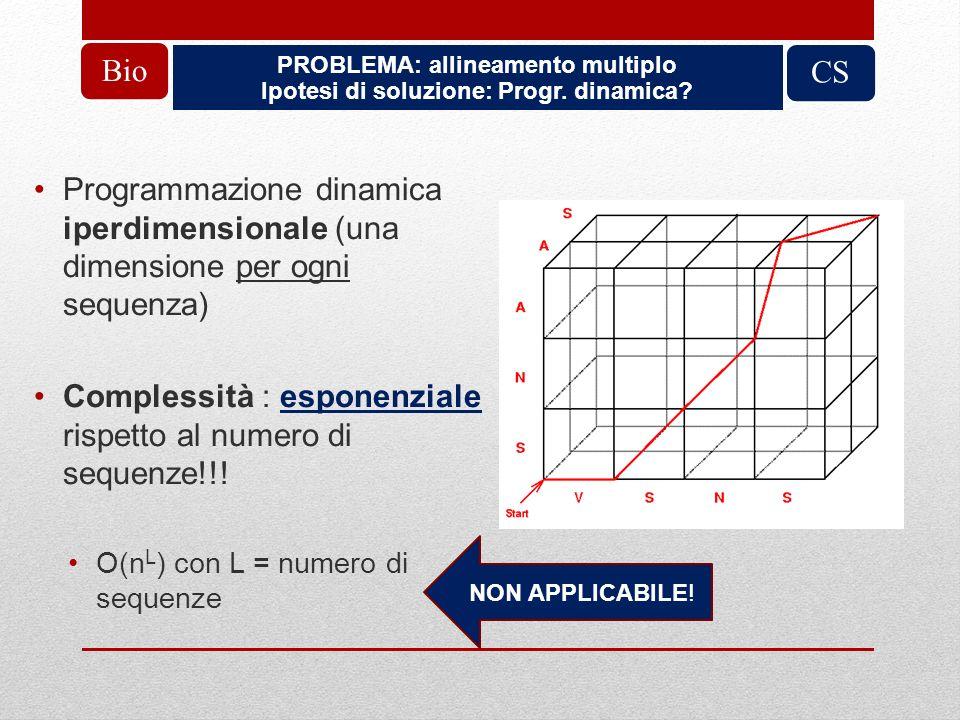 PROBLEMA: allineamento multiplo Ipotesi di soluzione: Progr. dinamica