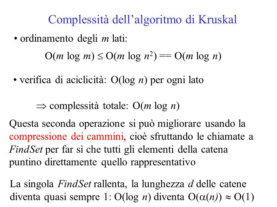 Complessità dell'algoritmo di Kruskal