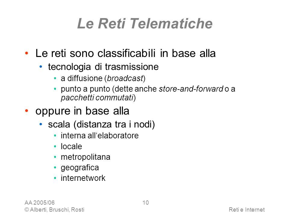 Le Reti Telematiche Le reti sono classificabili in base alla