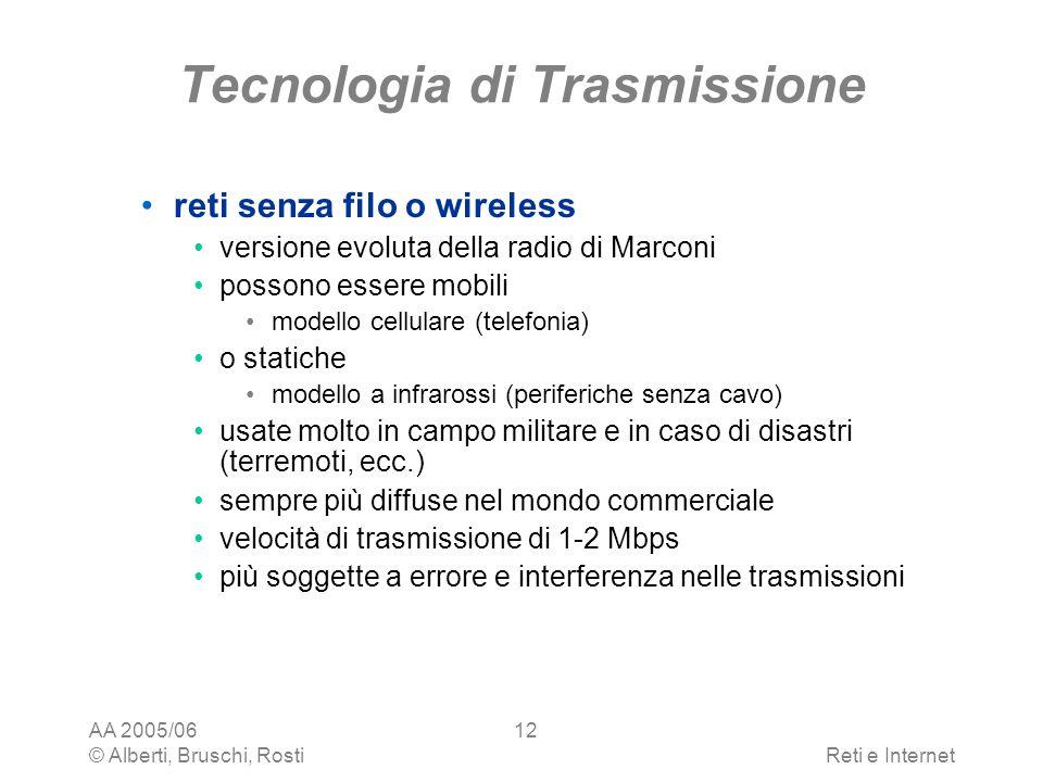 Tecnologia di Trasmissione