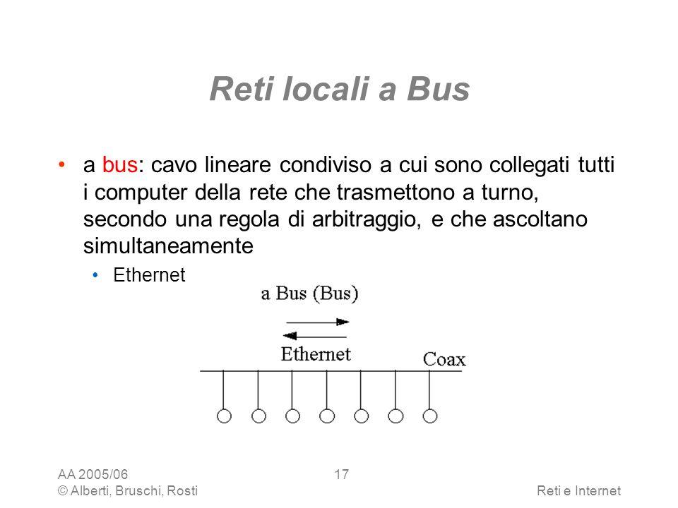 Reti locali a Bus