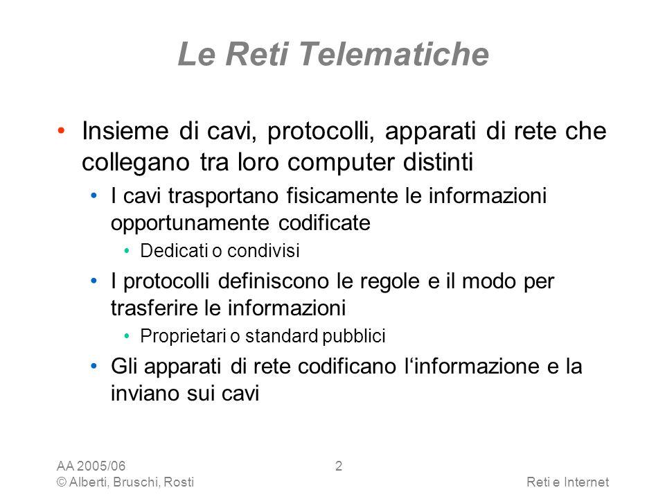 Le Reti Telematiche Insieme di cavi, protocolli, apparati di rete che collegano tra loro computer distinti.