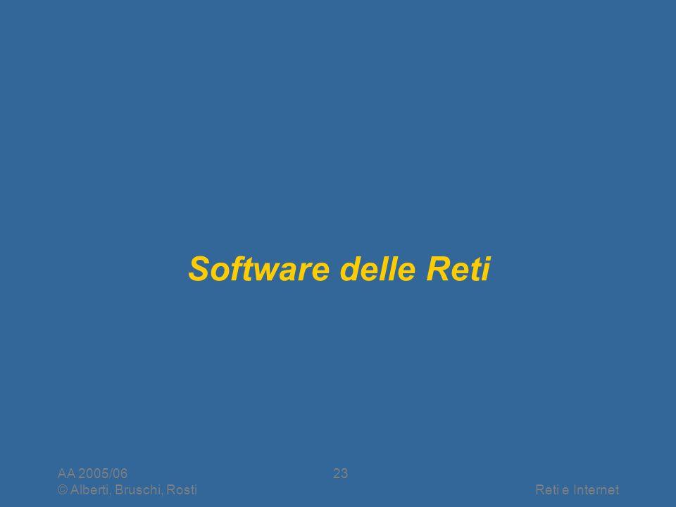 Software delle Reti AA 2005/06 © Alberti, Bruschi, Rosti