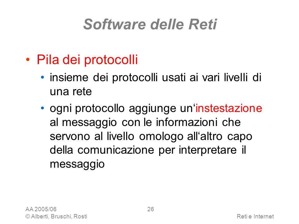 Software delle Reti Pila dei protocolli