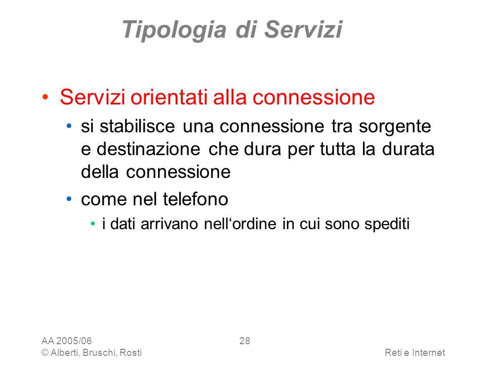 Tipologia di Servizi Servizi orientati alla connessione