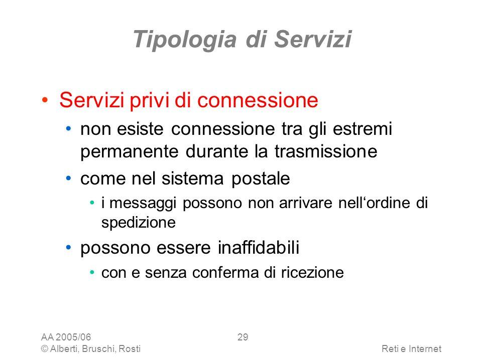 Tipologia di Servizi Servizi privi di connessione