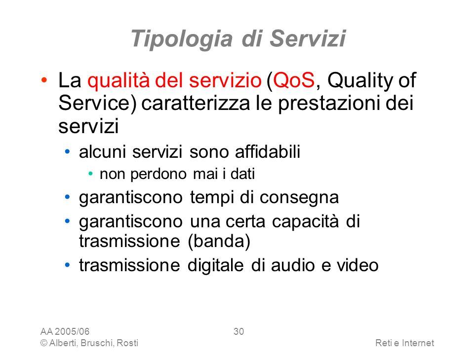 Tipologia di Servizi La qualità del servizio (QoS, Quality of Service) caratterizza le prestazioni dei servizi.