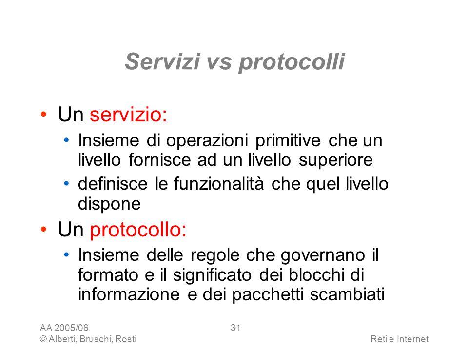 Servizi vs protocolli Un servizio: Un protocollo: