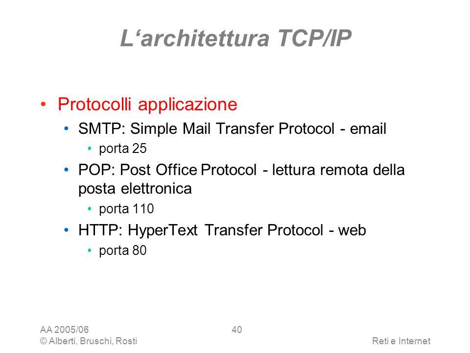 L'architettura TCP/IP