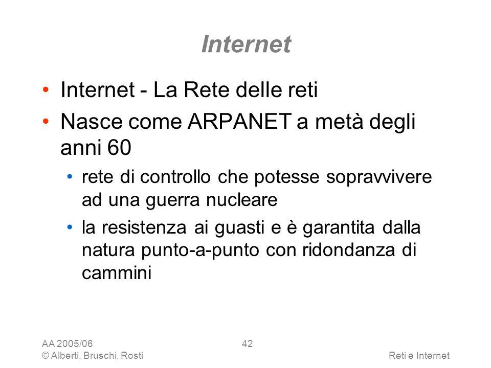 Internet Internet - La Rete delle reti