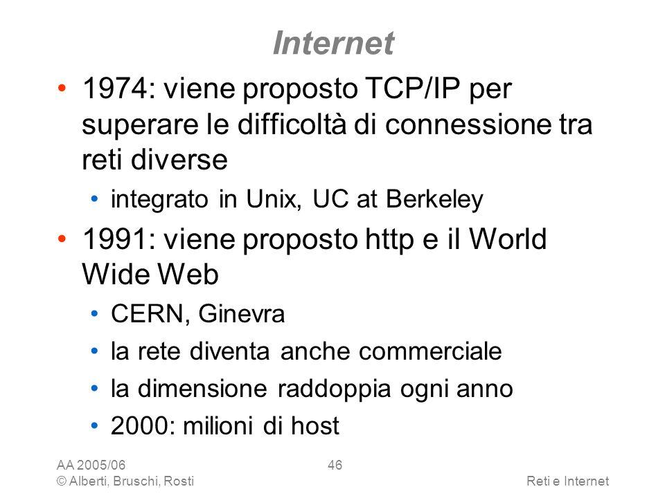 Internet 1974: viene proposto TCP/IP per superare le difficoltà di connessione tra reti diverse. integrato in Unix, UC at Berkeley.
