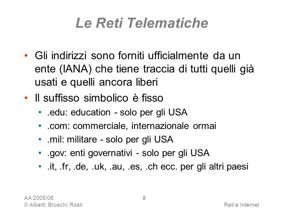 Le Reti Telematiche Gli indirizzi sono forniti ufficialmente da un ente (IANA) che tiene traccia di tutti quelli già usati e quelli ancora liberi.