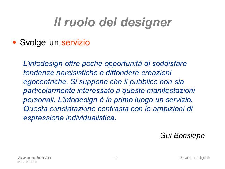 Il ruolo del designer Svolge un servizio