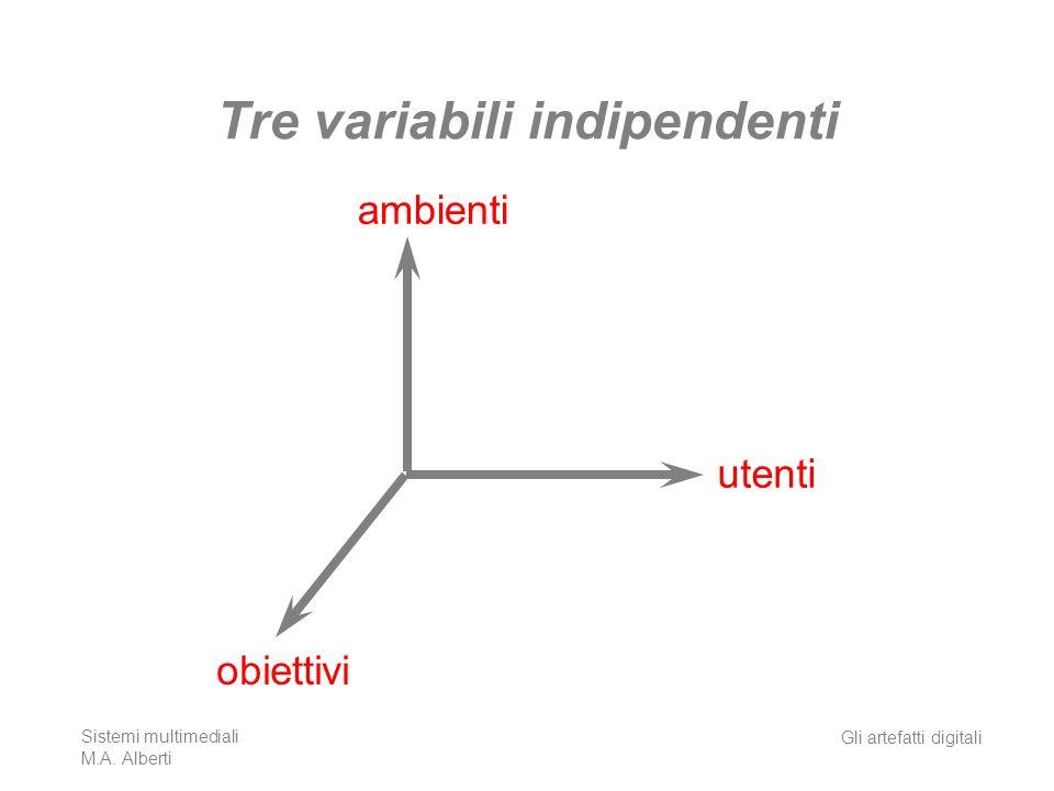 Tre variabili indipendenti