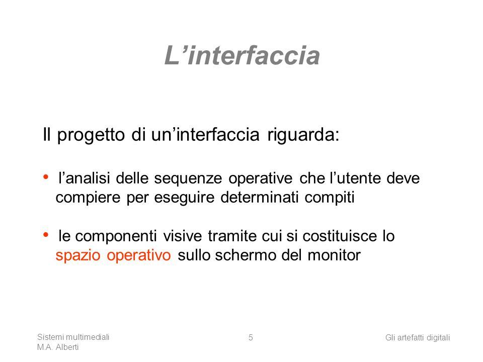 L'interfaccia Il progetto di un'interfaccia riguarda: