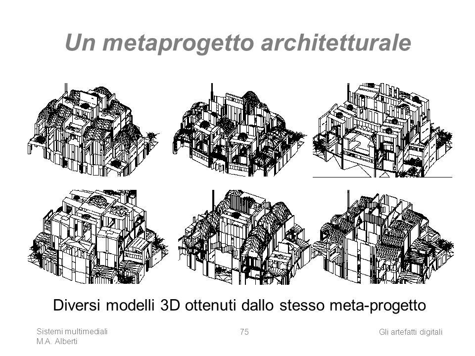 Un metaprogetto architetturale