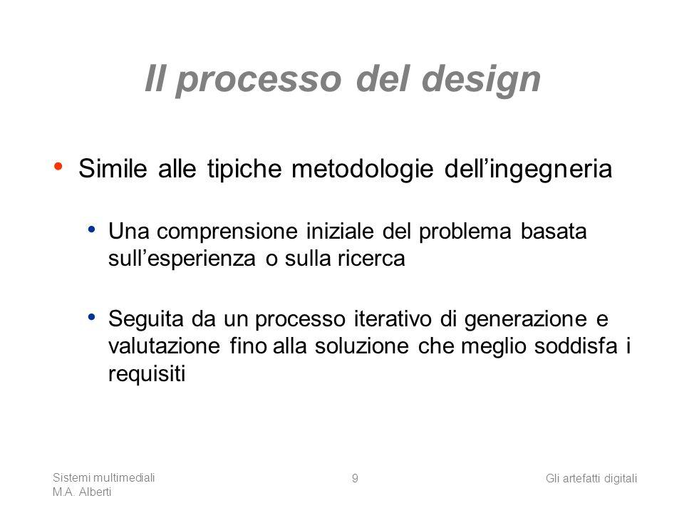Il processo del design Simile alle tipiche metodologie dell'ingegneria