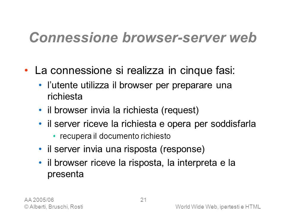 Connessione browser-server web