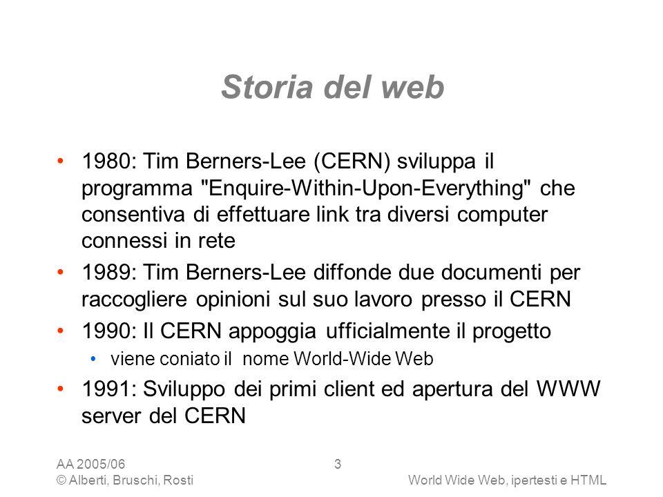 Storia del web