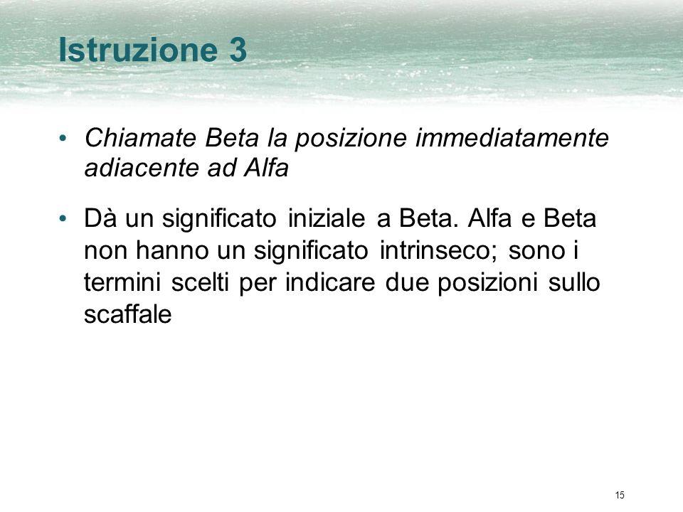 Istruzione 3 Chiamate Beta la posizione immediatamente adiacente ad Alfa.