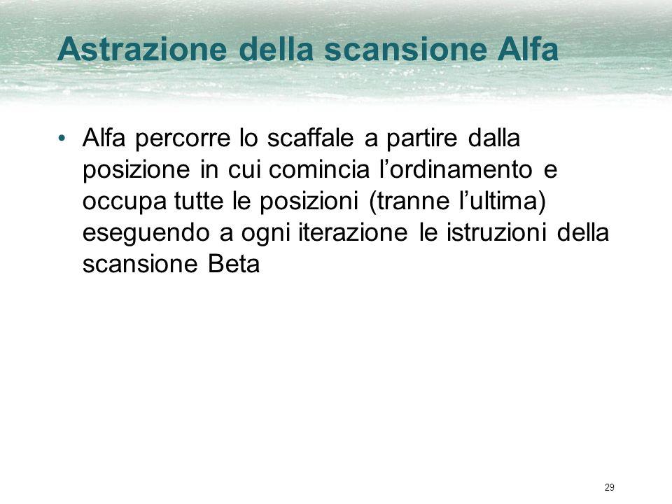 Astrazione della scansione Alfa