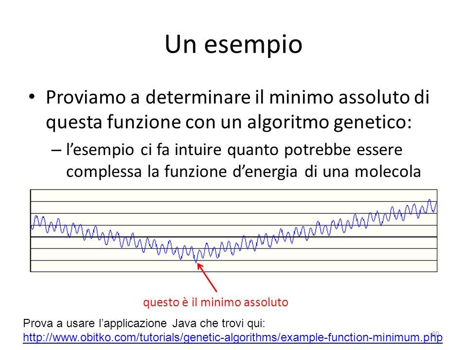 Un esempio Proviamo a determinare il minimo assoluto di questa funzione con un algoritmo genetico: