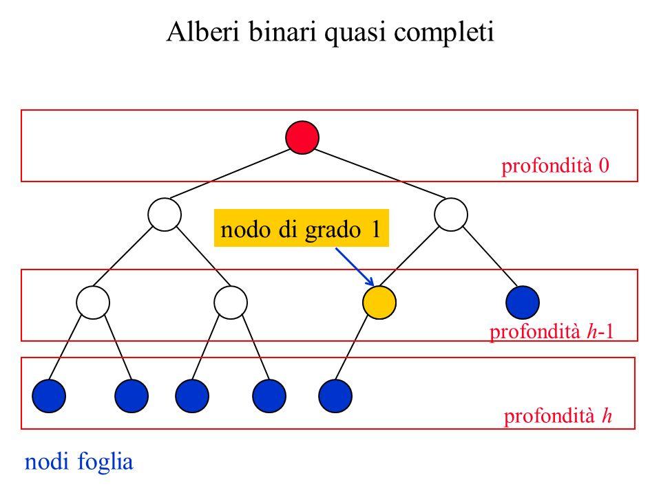 Alberi binari quasi completi
