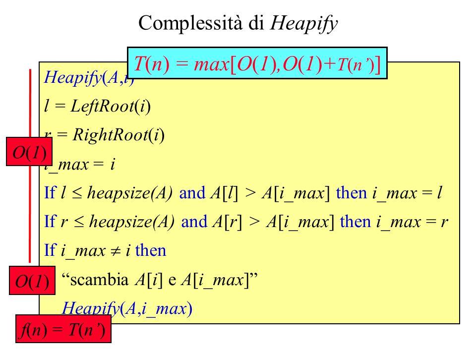 Complessità di Heapify