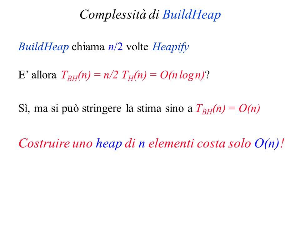 Complessità di BuildHeap