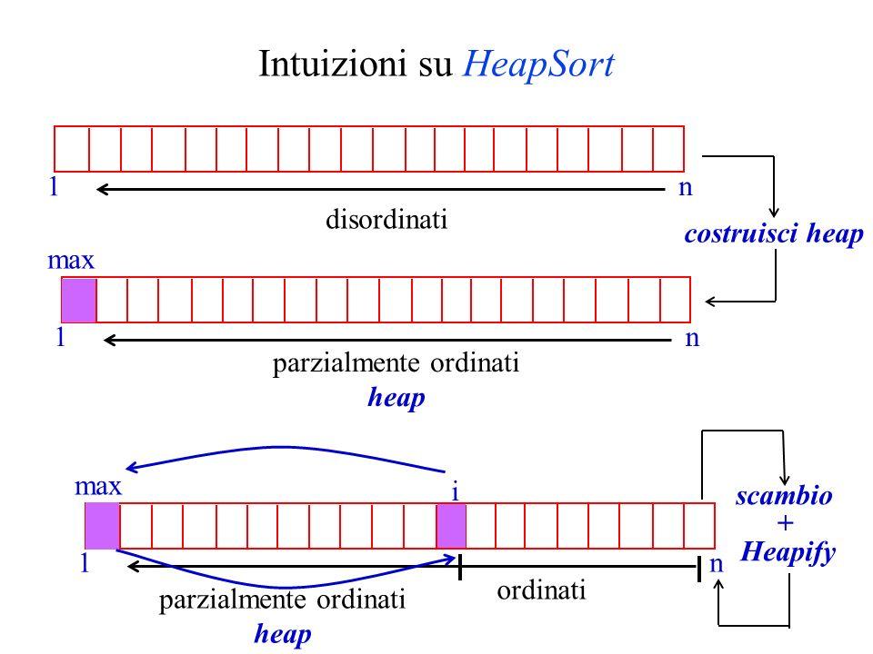 Intuizioni su HeapSort