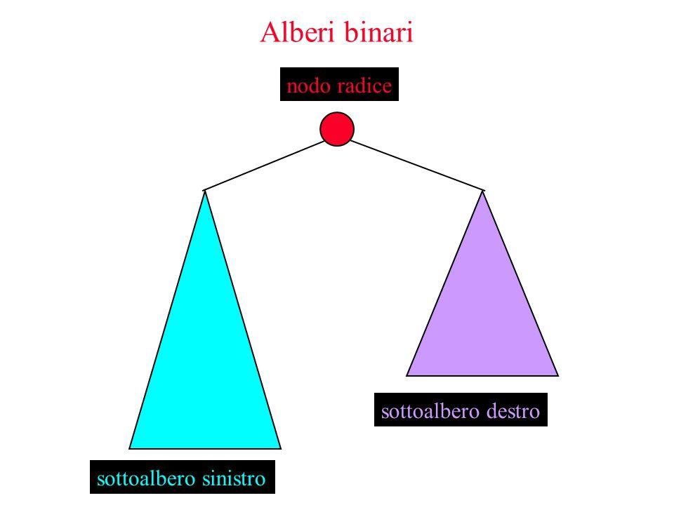 Alberi binari nodo radice sottoalbero sinistro sottoalbero destro