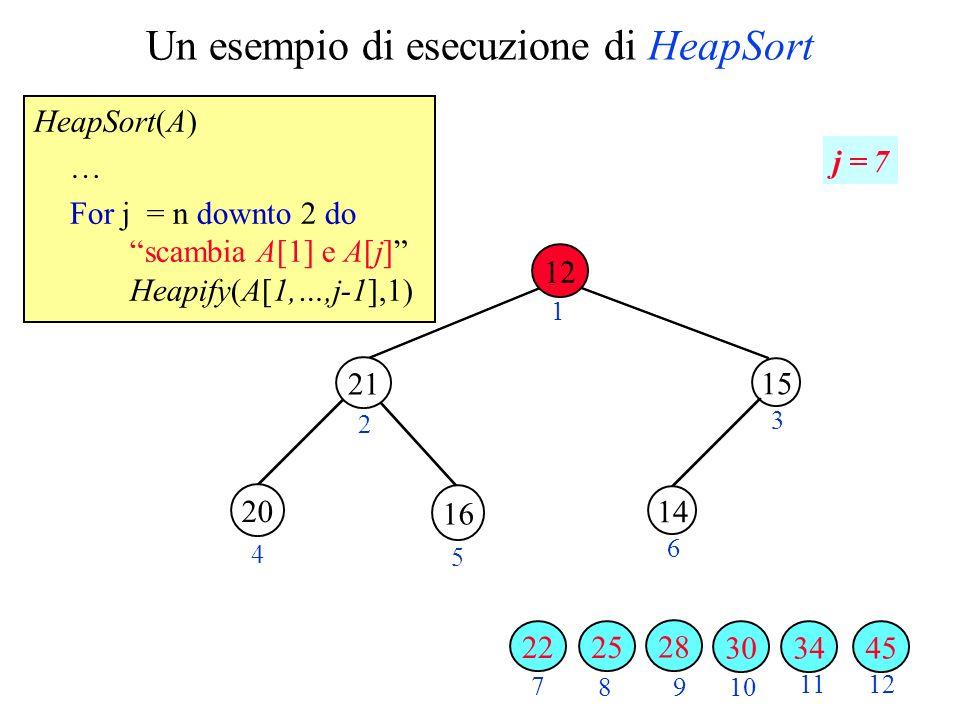 Un esempio di esecuzione di HeapSort