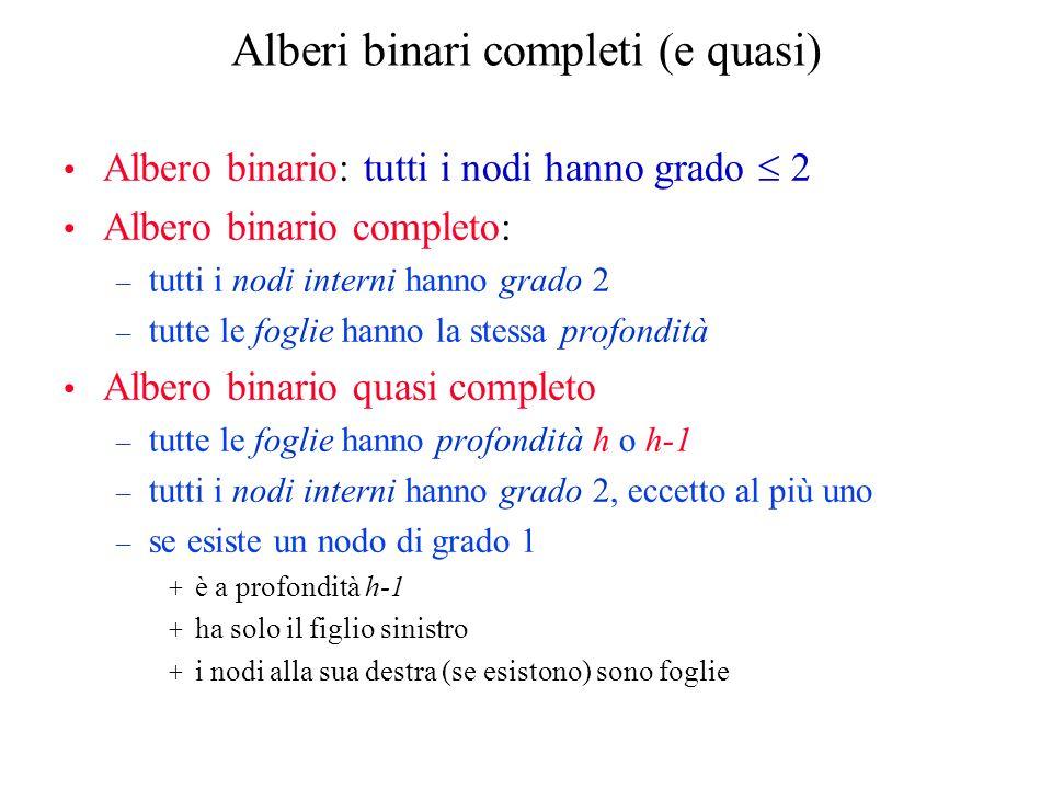 Alberi binari completi (e quasi)