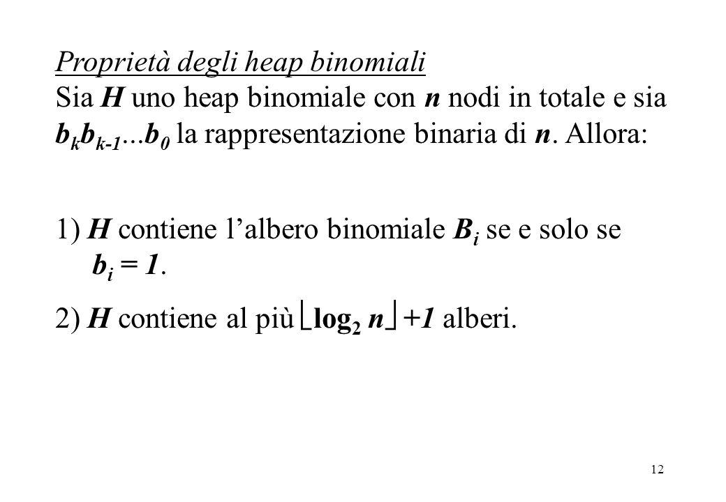 Proprietà degli heap binomiali