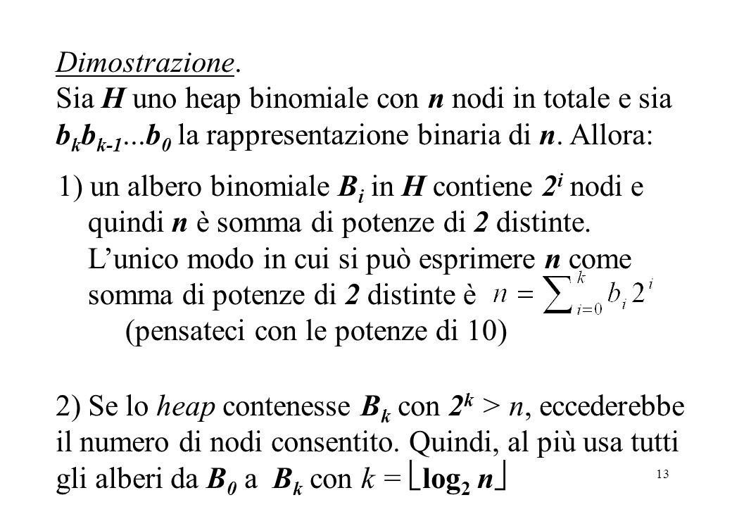 Dimostrazione. Sia H uno heap binomiale con n nodi in totale e sia bkbk-1...b0 la rappresentazione binaria di n. Allora: