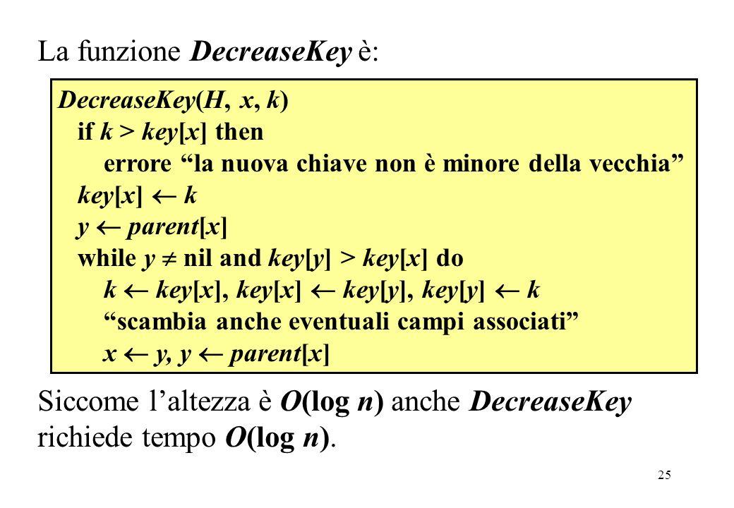 La funzione DecreaseKey è: