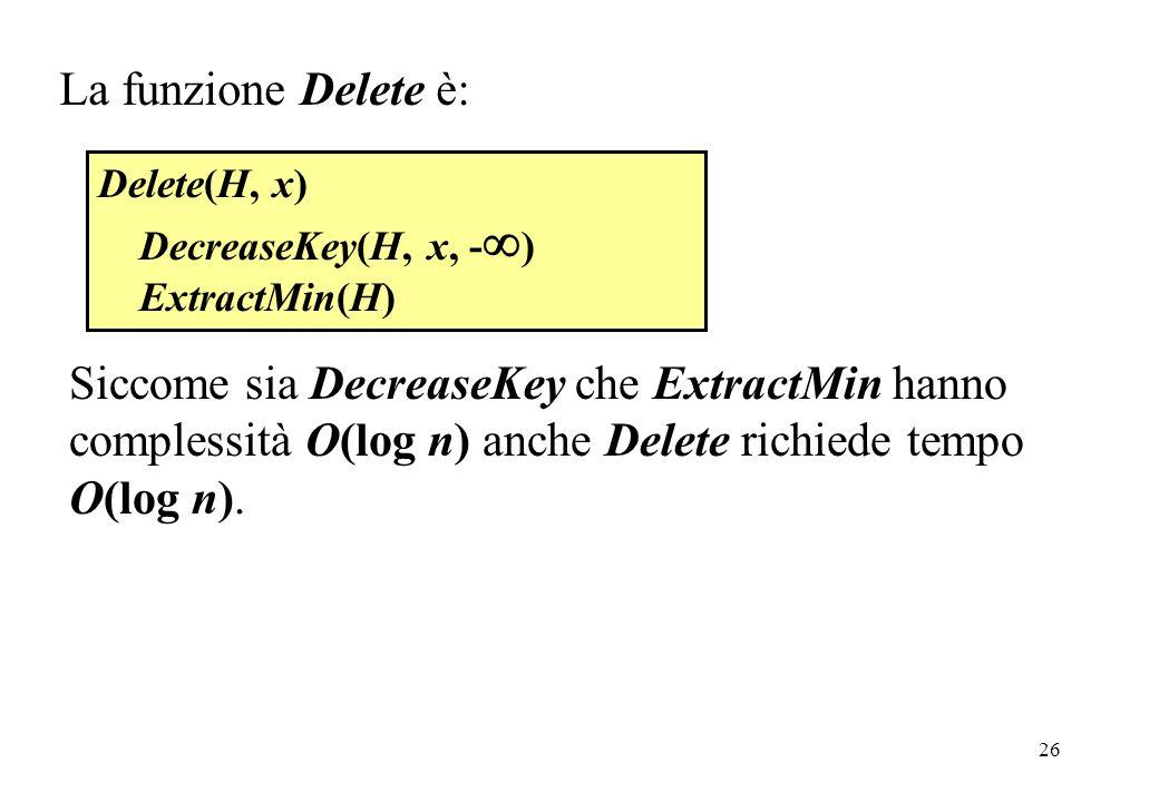 Delete La funzione Delete è: Delete(H, x) DecreaseKey(H, x, -) ExtractMin(H)