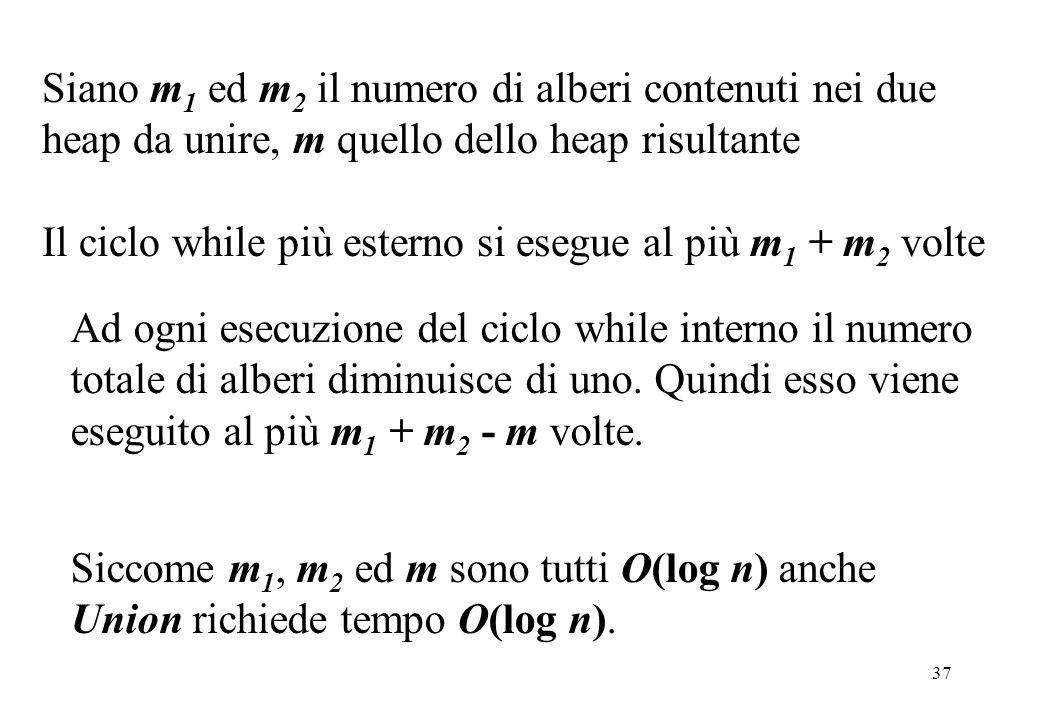 Siano m1 ed m2 il numero di alberi contenuti nei due heap da unire, m quello dello heap risultante