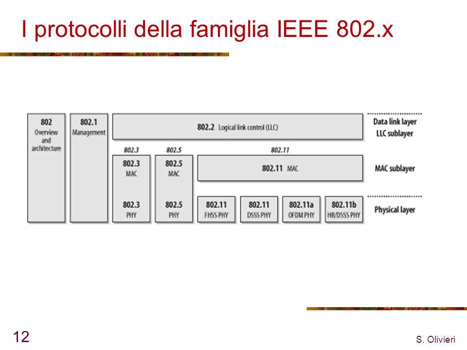 I protocolli della famiglia IEEE 802.x