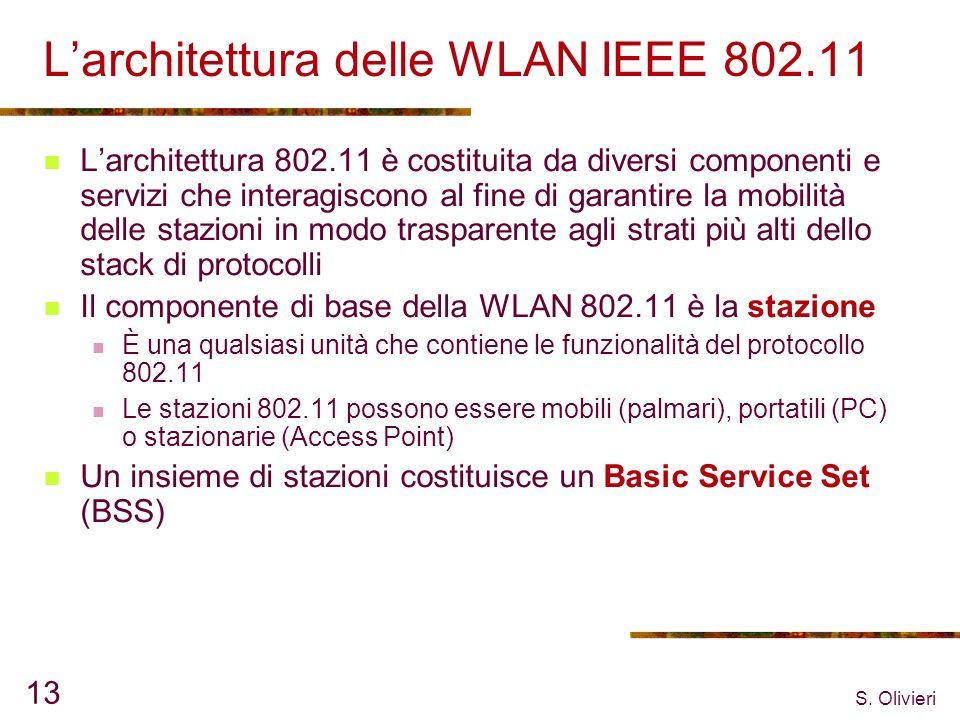 L'architettura delle WLAN IEEE 802.11