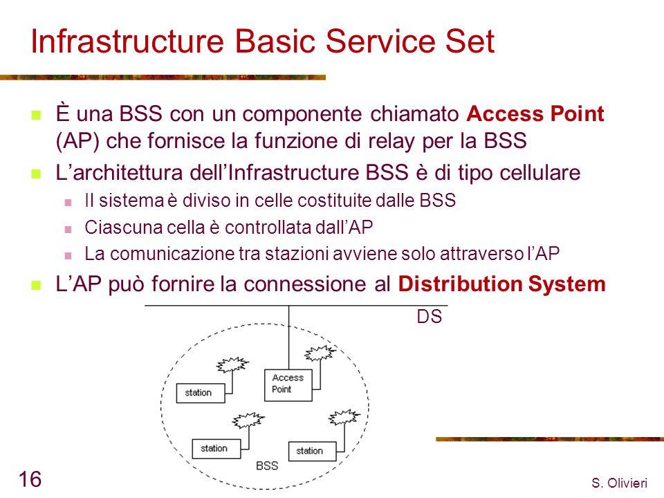 Infrastructure Basic Service Set